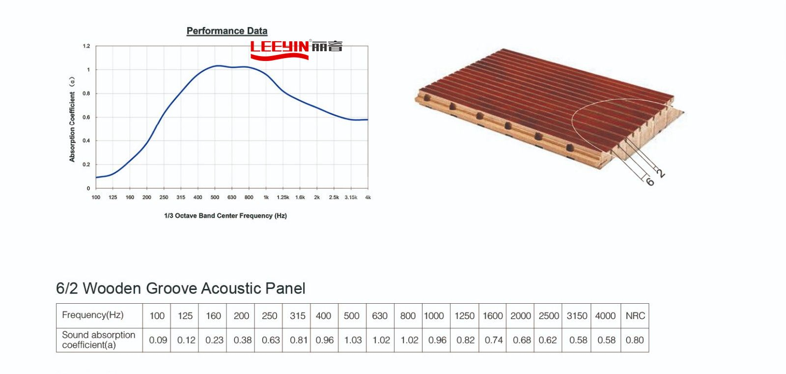 6-2 Fireproof Grooved Acoustic Wall Panels