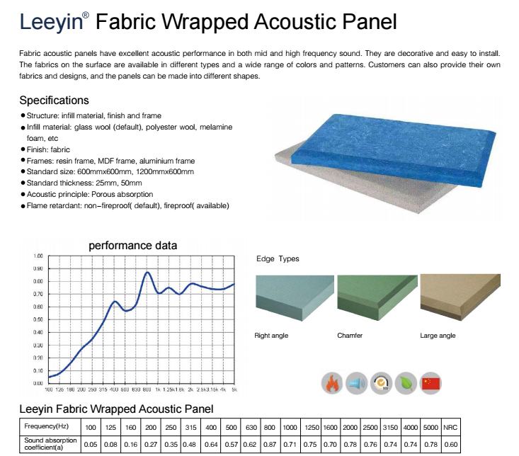fabric covered acoustic panel parameter.png