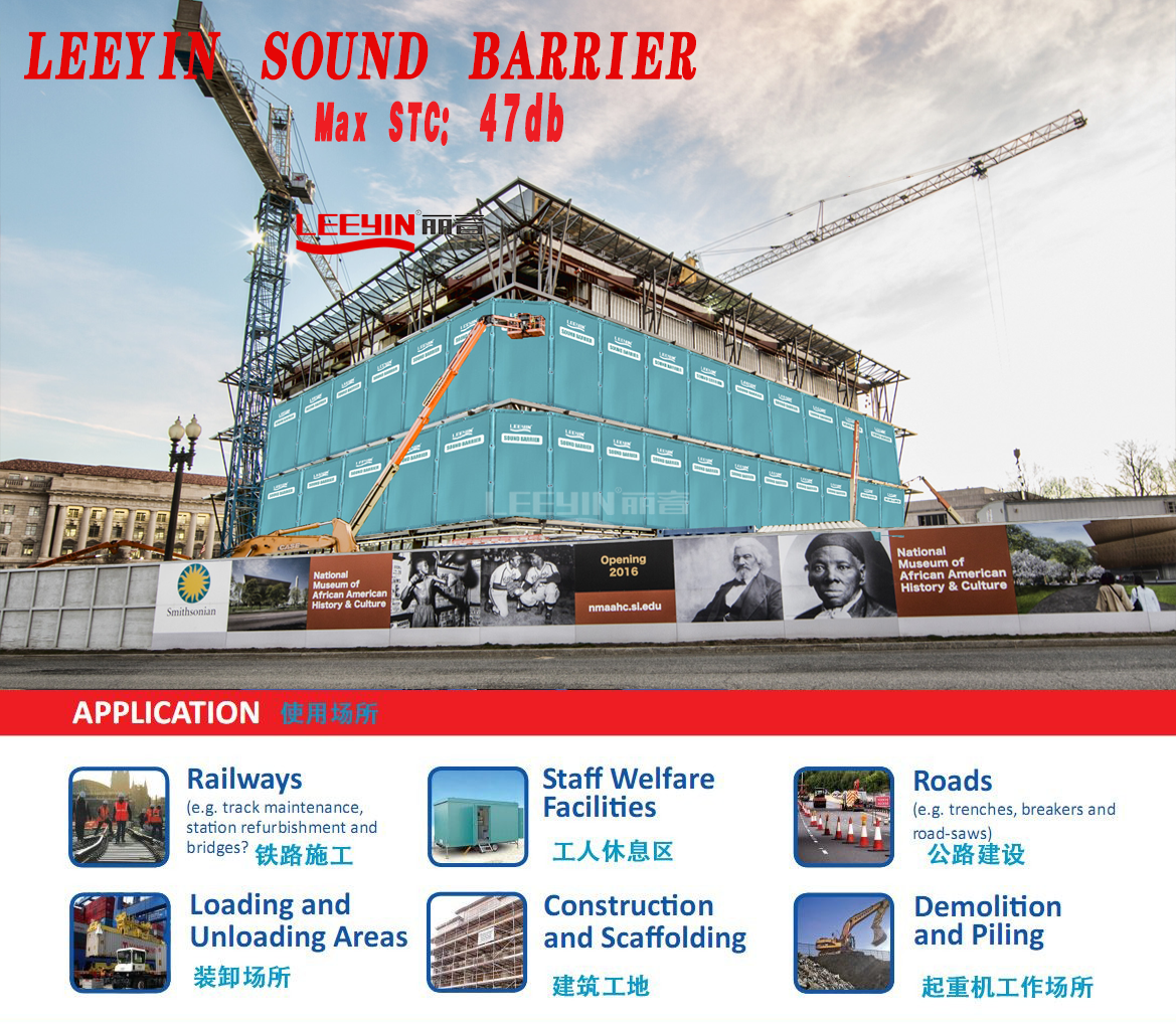Construction Noise Control – Solutions for Controlling Sound from Construction Sites